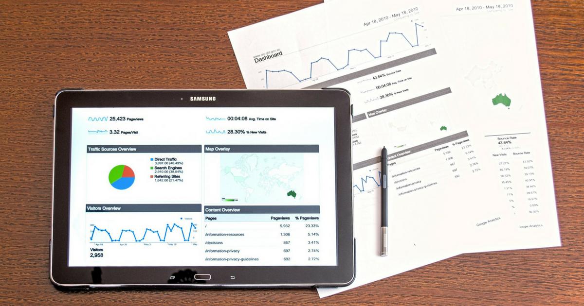 Portfolio und Finanzen, Investments und so weiter